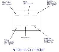 connect the wires from the new antenna to the appropiate wires on the  antenna connector diagram below  please note the voltages are using the  stock